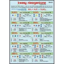 Plansza tlenowe kwasy nieorganiczne