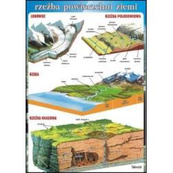 Plansza  Rzeźbna powierzchni  ziemi
