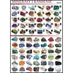 Plansza  Minerały i  kamienie szlachetne